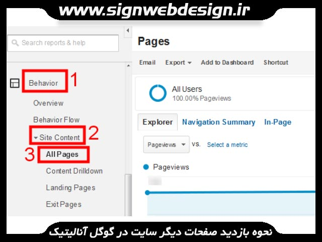 [عکس: google-analytics-tutorial-7-.jpg]
