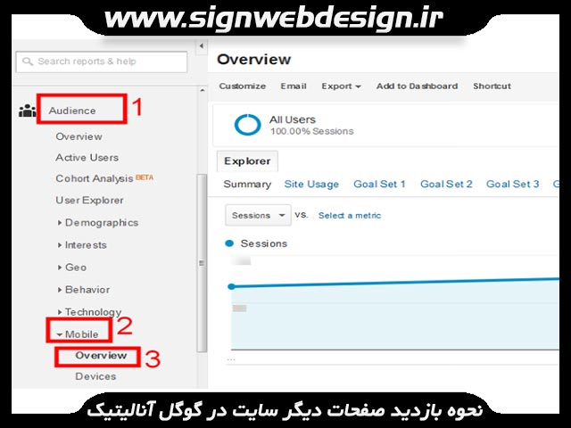 [عکس: google-analytics-tutorial-8-.jpg]