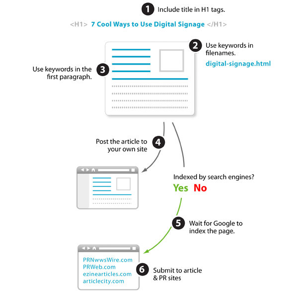 info-graphic-article-optimization.jpg