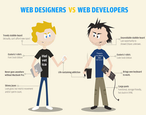 info-graphic-web-design-and-web-developer.jpg