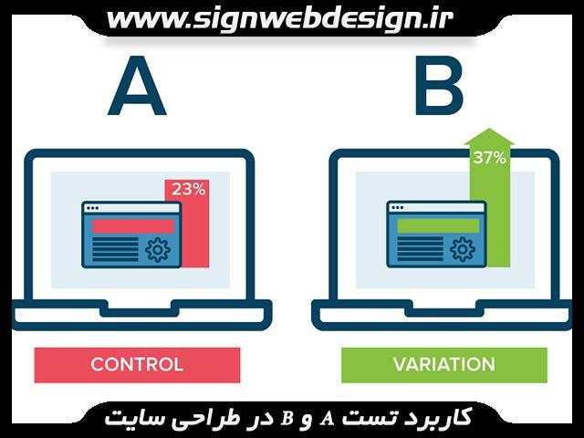 [تصویر:  ab-testing-website.jpg]