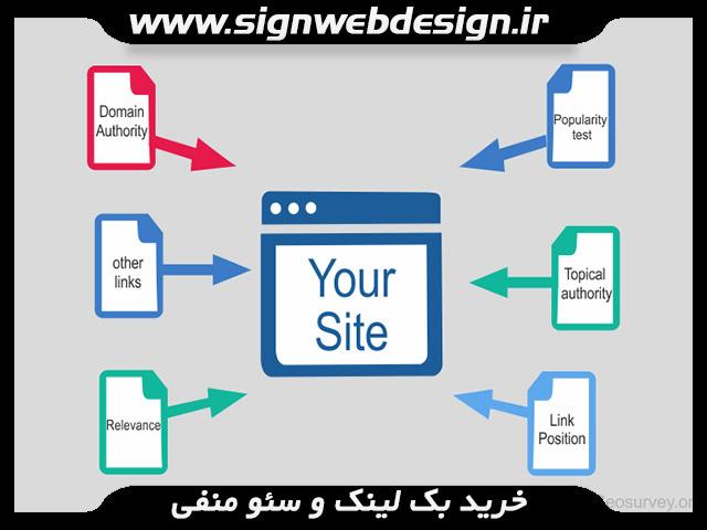 [عکس: backlink-website.jpg]